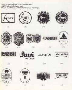 anri-trademarks